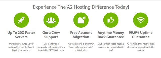 A2hosting features