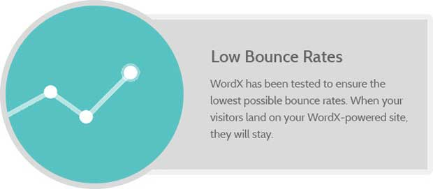 Optimized for Low Bounce Rate and SEO